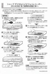AC82アップデート手順